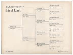 Free Templates For Family Trees by Free Family Tree Template Doliquid