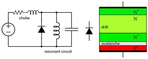 impatt diode schematic ivarmajidi impatt diods