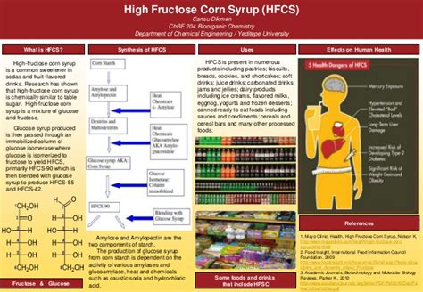 1 hi fructose collected edition high fructose corn syrup