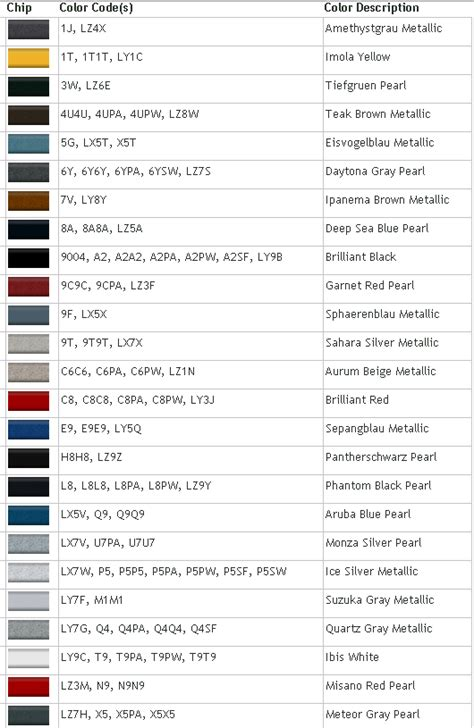 Audi Colour Codes by Paint Color Code Location Audiworld Forums