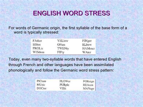 stress pattern in spanish english word stress