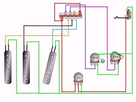 wiring diagram for electric guitar image collections