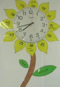Maths Classroom Display