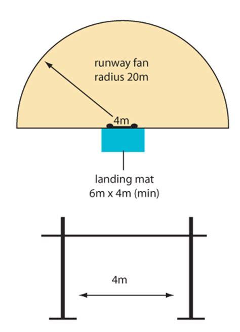 jump pit diagram itjump