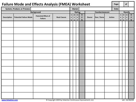 Fmea Worksheet Exle Download Them And Try To Solve Reliability Centered Maintenance Excel Template
