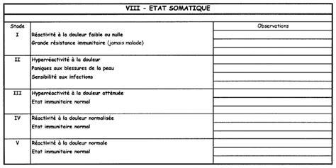 Grille D évaluation Autisme by 201 Valuation Et Modalit 233 S De Prise En Charge Des Enfants