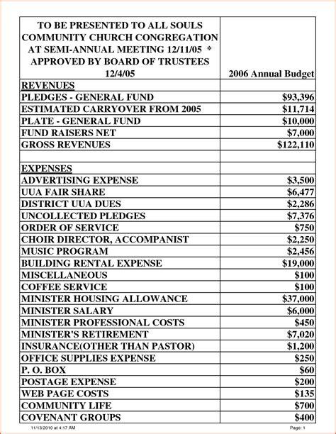 Church Budget Spreadsheet Template Spreadsheets Church Budget Template