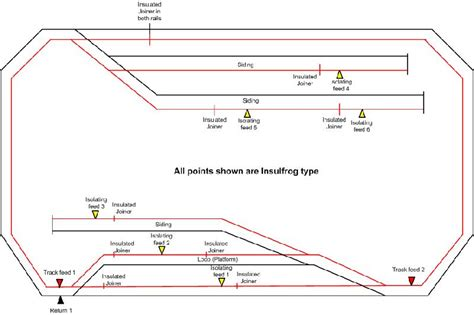 n dcc wiring diagram dcc wiring tips wiring diagram