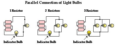 parallel circuits brightness of bulbs two types of connections