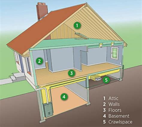 Insulating Your Home Builder Tips Tips Insulation Department Of Energy