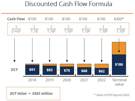 discounted flow dcf formula guide how to calculate npv