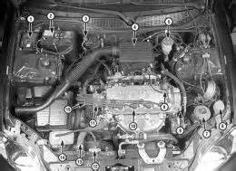 honda civic 2006 engine diagram get free image about wiring diagram
