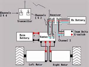 sabertooth motor schematics sabertooth get free image about wiring diagram