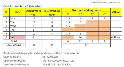 format perhitungan gaji karyawan memahami perhitungan upah lembur overtime
