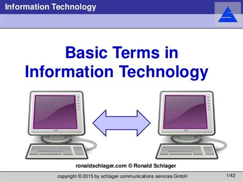 Mba Basic Terms by Basic Terms In Information Technology