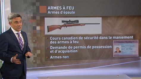 permis d arme les armes 224 feu comparaison avec les 201 tats unis ici