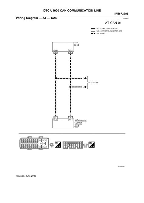 nissan quest shift solenoid wiring diagrams wiring diagram