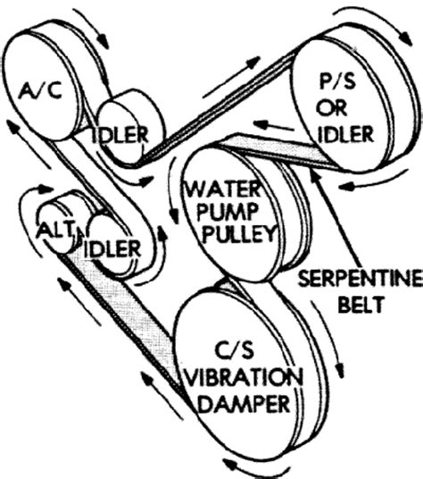 97 gmc v6 engine diagram get free image about wiring diagram