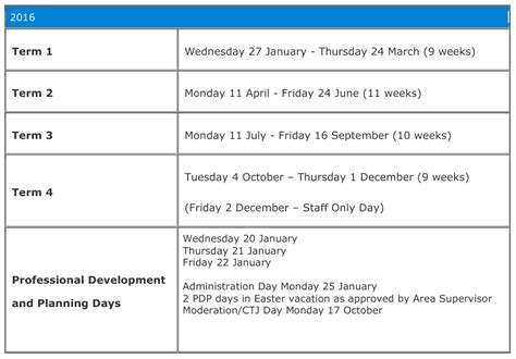 Oxford Mba Term Dates by Bedfordshire Term Dates