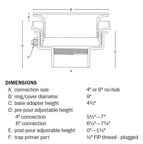 floor sink vs floor drain floor sink vs hub drain meze blog