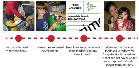 bournes support local food bank