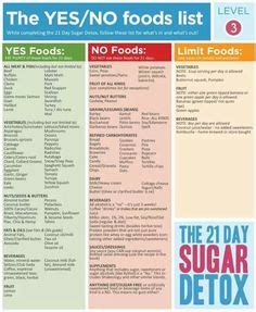 Detox Food List by 1000 Images About 21dsd On 21 Day Sugar Detox