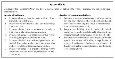 How To Make An Appendix For A Research Paper - guidelines for frozen plasma transfusion bc journal