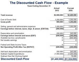 discounted flow analysis excel template dcf analysis template sensitivity analysis in excel