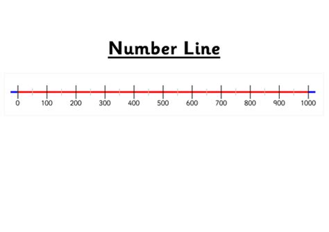 printable number line up to 1000 printable number lines by simon h teaching resources tes