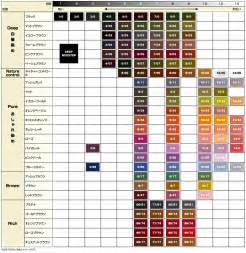 wella color chart wella hair color chart