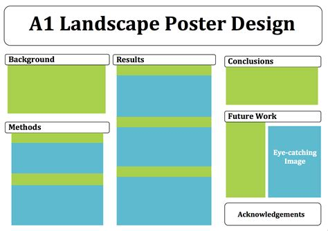 layout a1 poster how to design a prize winning scientific poster 10 simple