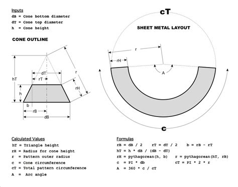 truncated cone template how do you make a cone shape out of paper 28 images 4
