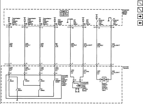 buick rendezvous radio schematic autos post