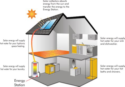 eco friendly houses information eco friendly houses information best free home