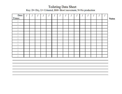 printable toileting schedule toileting data sheet simple toileting data form if you