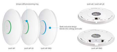Alat Wifi Id mengenal perangkat akses point outdoor ubiquiti jarlink