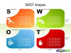 swot analysis template free swot analysis free powerpoint charts