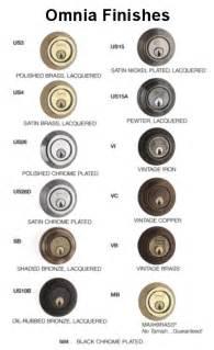 omnia door hardware door accessories cabinet hardware