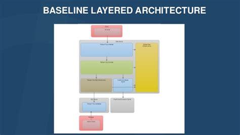 framework design guidelines krzysztof cwalina application architecture jumpstart