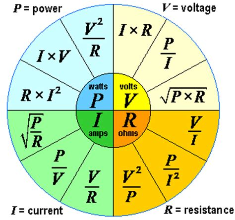 resistor current formula voltage current resistance and electric power general basic electrical formulas mathematical
