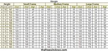 Normal Table Height Normal Weight Charts For Small Medium Large Boned