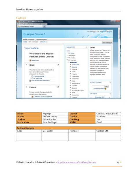moodle theme splash a look at moodle 2 themes