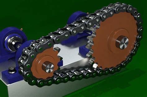 chain sprocket animation  model cgtrader