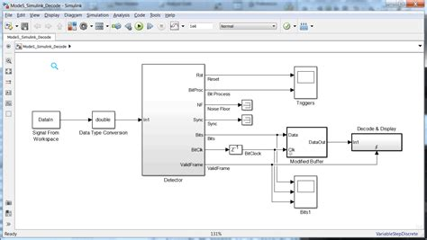 workflow modelling workflow modelling delineating the of various