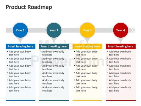 Product Roadmap Powerpoint Template Editable Ppt Content Roadmap Template