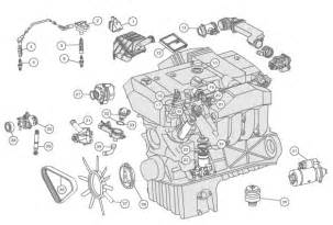 2000 mercedes c280 belt diagram 2000 free engine image for user manual