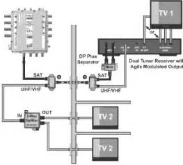 wiring diagram for satellite dishes wiring free engine image for user manual