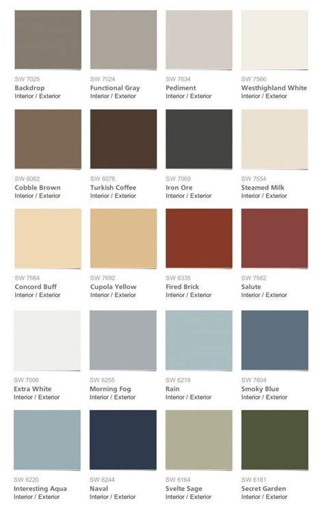 sherwin williams pantone colors 1000 images about colour swatches on pinterest pale oak