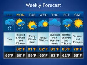 Weekly Weather New Weather Weekly Forecast