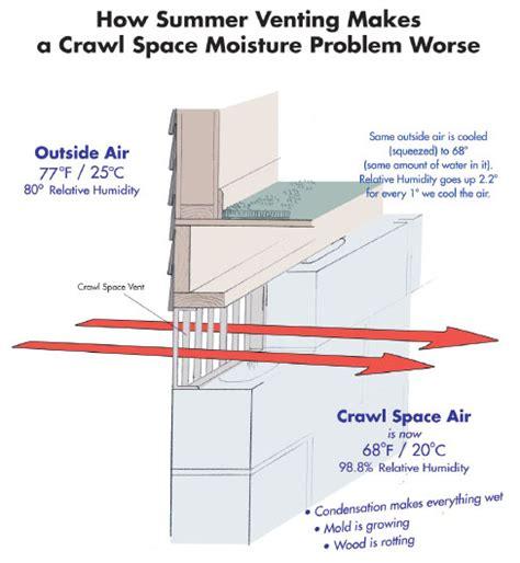 how crawl space ventilation makes moisture worse crawl